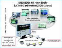 ESN-ELECTRONICS_COMMUNICATIONS-ADVANCED.jpg