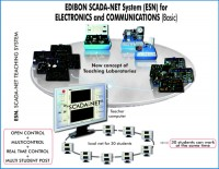 ESN-ELECTRONICS_COMMUNICATIONS-BASIC.jpg