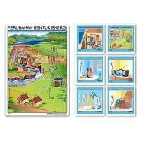 Perubahn_bentuk_energi.jpg