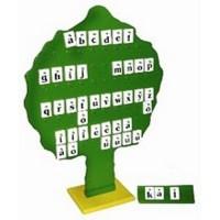 Pohon_abjad.jpg