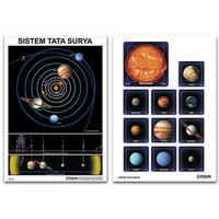 Sistem_tata_surya.jpg